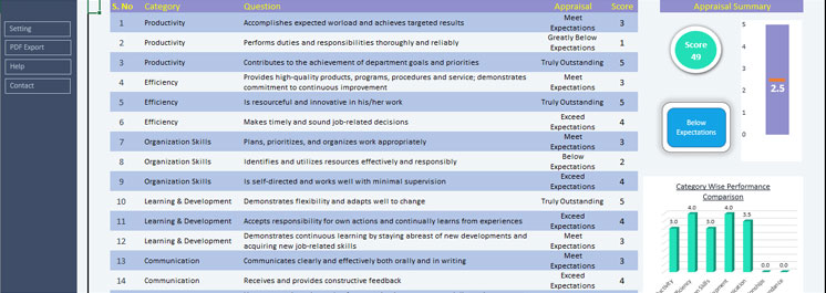 Employee-Performance-Appraisal